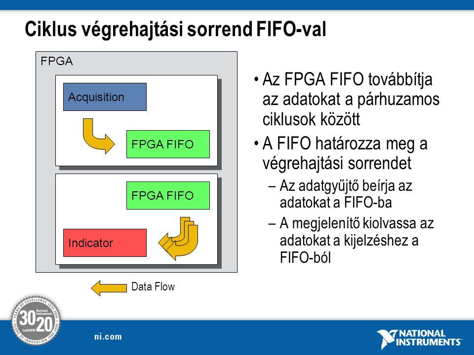 FPGA Ciklus végrehajtási sorrend FIFO-val Acquisition FPGA FIFO Indicator Data Flow Az FPGA FIFO továbbítja az adatokat a párhuzamos ciklusok között A FIFO határozza meg a végrehajtási sorrendet –Az adatgyűjtő beírja az adatokat a FIFO-ba –A megjelenítő kiolvassa az adatokat a kijelzéshez a FIFO-ból