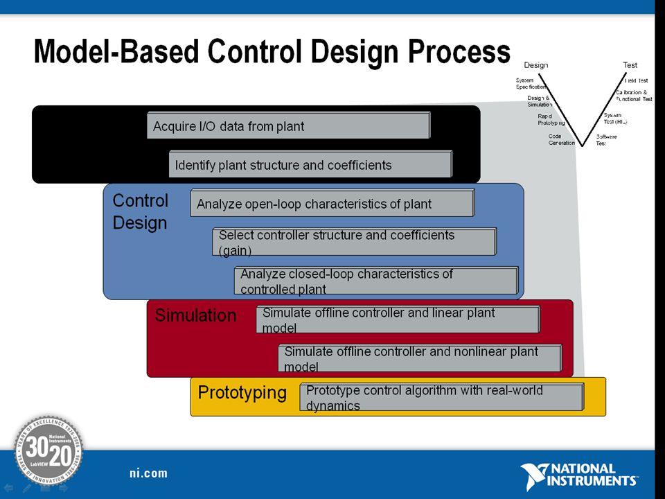 Hogyan csökkenthetjük a beágyazott rendszerek tervezése során a komplexitást.