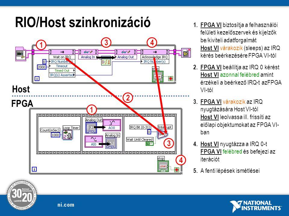 RIO/Host szinkronizáció FPGA 1 2 1 3 3 4 1.FPGA VI biztosítja a felhasználói felületi kezelőszervek és kijelzők be/kiviteli adatforgalmát Host VI várakozik (sleeps) az IRQ kérés beérkezésére FPGA VI-tól 2.FPGA VI beállítja az IRQ 0 kérést Host VI azonnal felébred amint érzékeli a beérkező IRQ-t azFPGA VI-tól 3.FPGA VI várakozik az IRQ nyugtázására Host VI-tól Host VI leolvassa ill.