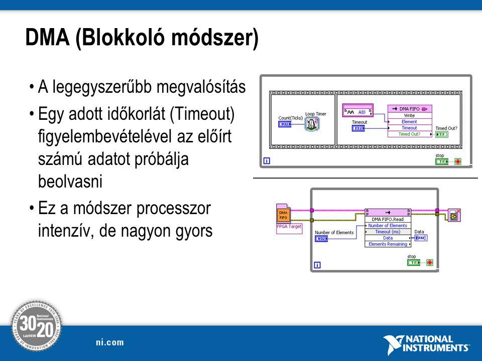 DMA (Blokkoló módszer) A legegyszerűbb megvalósítás Egy adott időkorlát (Timeout) figyelembevételével az előírt számú adatot próbálja beolvasni Ez a módszer processzor intenzív, de nagyon gyors