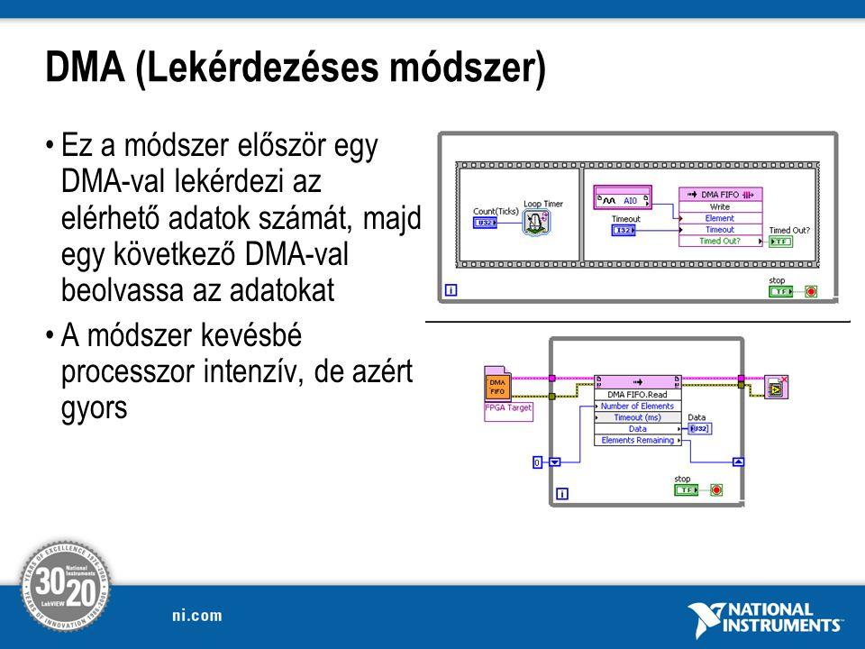 DMA (Lekérdezéses módszer) Ez a módszer először egy DMA-val lekérdezi az elérhető adatok számát, majd egy következő DMA-val beolvassa az adatokat A módszer kevésbé processzor intenzív, de azért gyors