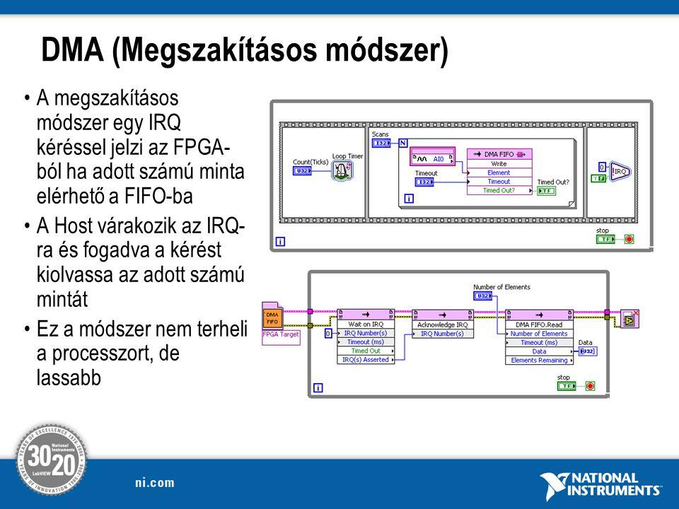 DMA (Megszakításos módszer) A megszakításos módszer egy IRQ kéréssel jelzi az FPGA- ból ha adott számú minta elérhető a FIFO-ba A Host várakozik az IRQ- ra és fogadva a kérést kiolvassa az adott számú mintát Ez a módszer nem terheli a processzort, de lassabb