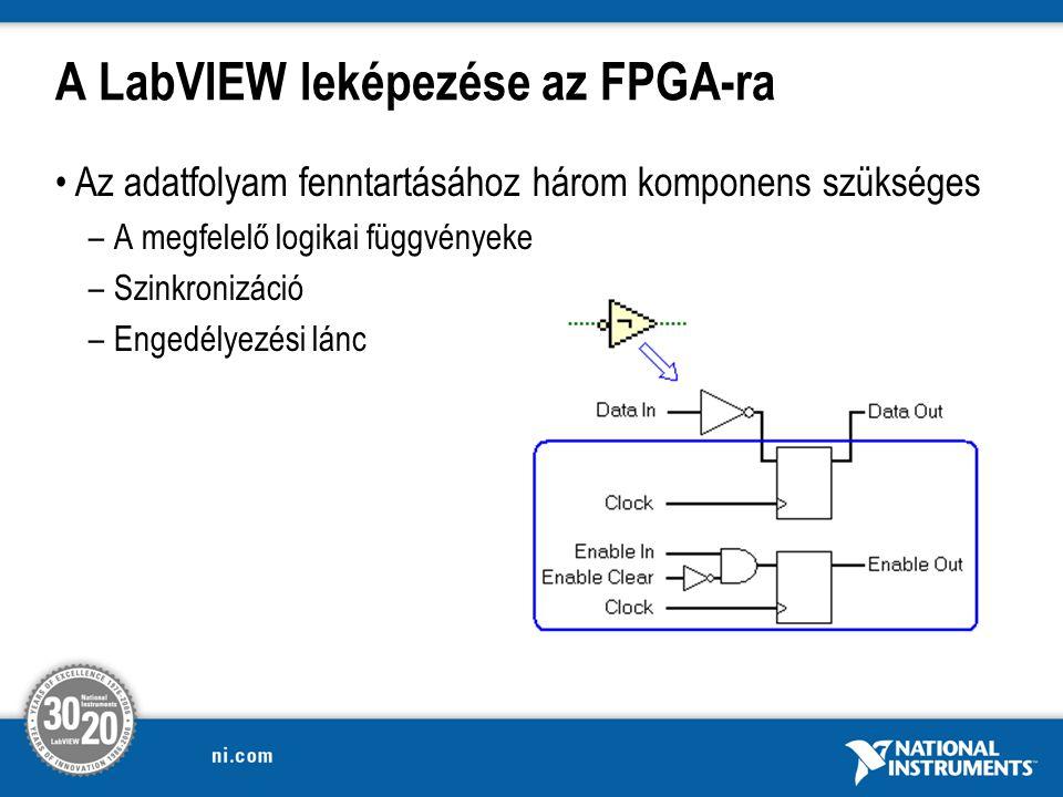 A LabVIEW leképezése az FPGA-ra Az adatfolyam fenntartásához három komponens szükséges –A megfelelő logikai függvényeke –Szinkronizáció –Engedélyezési lánc