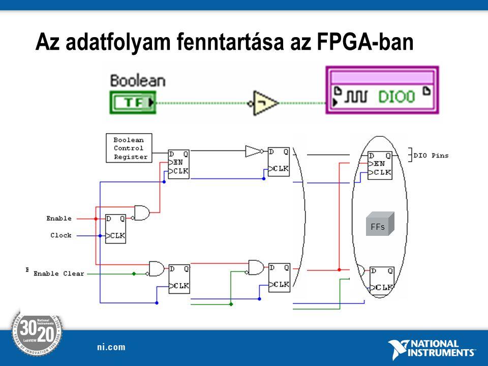 Az adatfolyam fenntartása az FPGA-ban FFs