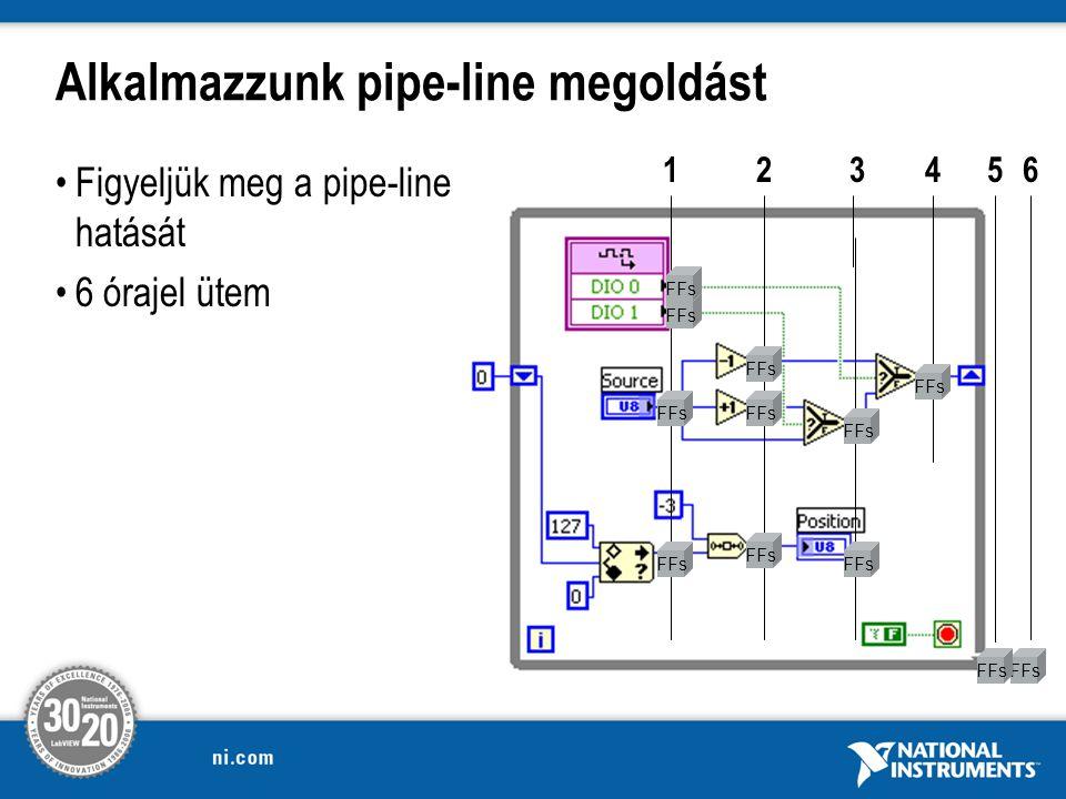 Alkalmazzunk pipe-line megoldást Figyeljük meg a pipe-line hatását 6 órajel ütem 1234 FFs 56