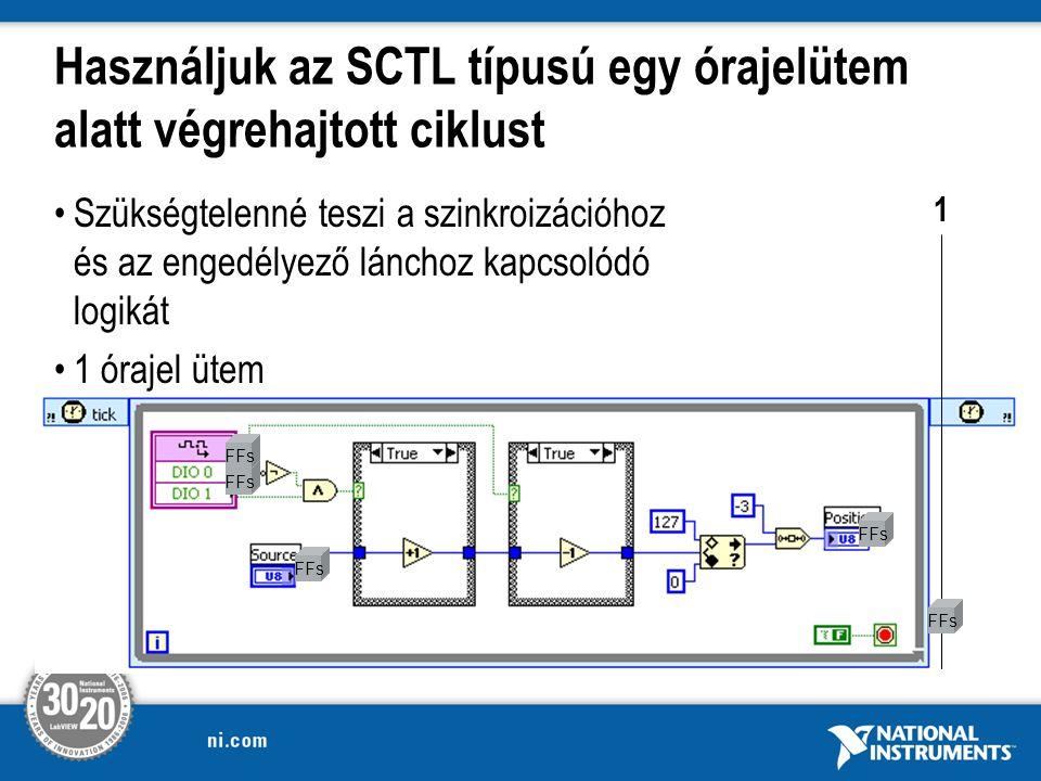 Használjuk az SCTL típusú egy órajelütem alatt végrehajtott ciklust Szükségtelenné teszi a szinkroizációhoz és az engedélyező lánchoz kapcsolódó logikát 1 órajel ütem 1 FFs