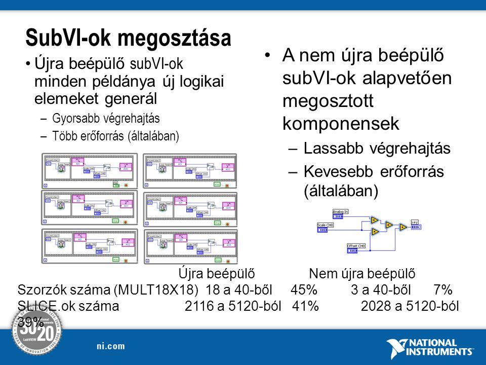 A nem újra beépülő subVI-ok alapvetően megosztott komponensek –Lassabb végrehajtás –Kevesebb erőforrás (általában) SubVI-ok megosztása Újra beépülő subVI-ok minden példánya új logikai elemeket generál –Gyorsabb végrehajtás –Több erőforrás (általában) Újra beépülő Nem újra beépülő Szorzók száma (MULT18X18) 18 a 40-ből 45% 3 a 40-ből 7% SLICE.ok száma 2116 a 5120-ból 41% 2028 a 5120-ból 39%