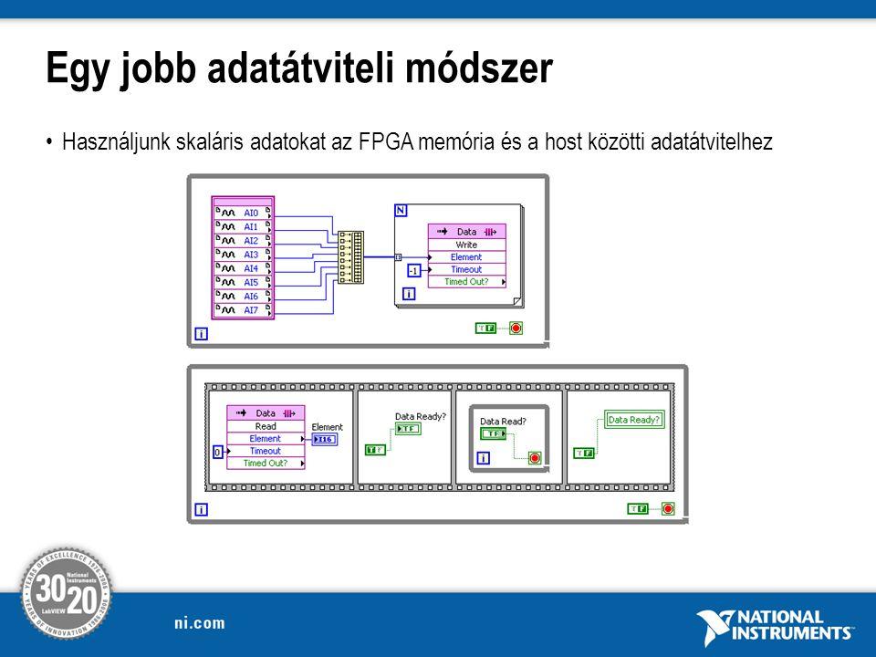 Egy jobb adatátviteli módszer Használjunk skaláris adatokat az FPGA memória és a host közötti adatátvitelhez