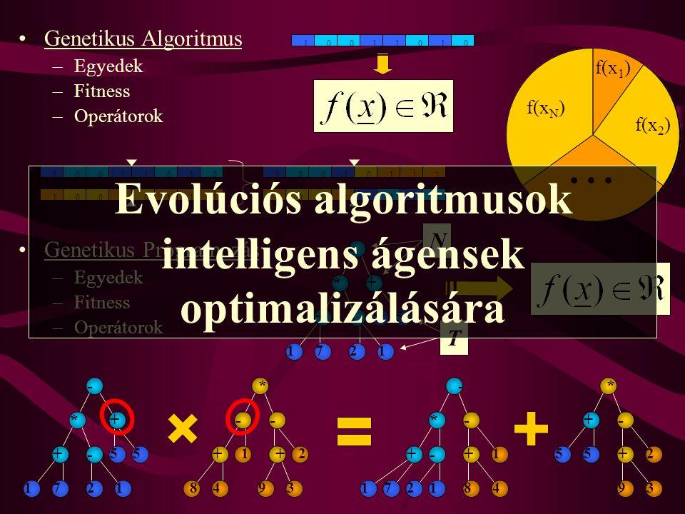 Genetikus Algoritmus –Egyedek –Fitness –Operátorok Genetikus Programozás –Egyedek –Fitness –Operátorok 11111000 1111000011111000 11110000 11110000 f(x 1 ) f(x N ) f(x 2 ) * + + - - 1217 55 - ++ * - 8 12 493 * + + - - 1217 55 - + 8 1 4 + 55 * + - - 1217 + 9 2 3 * - NT Evolúciós algoritmusok intelligens ágensek optimalizálására