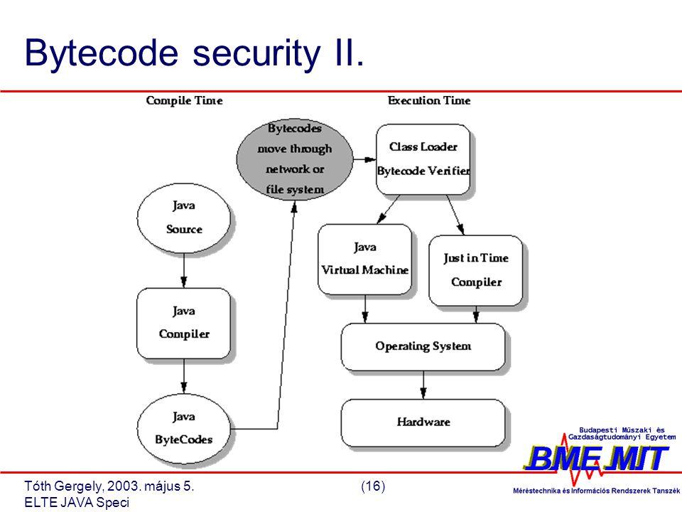 Tóth Gergely, 2003. május 5.(16) ELTE JAVA Speci Bytecode security II.