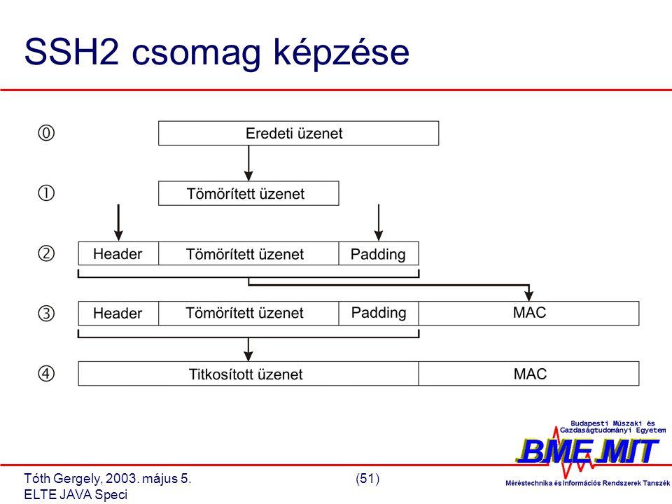 Tóth Gergely, 2003. május 5.(51) ELTE JAVA Speci SSH2 csomag képzése