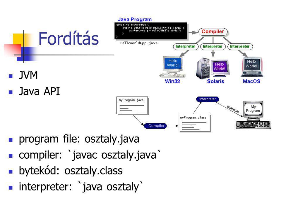 Fordítás JVM Java API program file: osztaly.java compiler: `javac osztaly.java` bytekód: osztaly.class interpreter: `java osztaly`