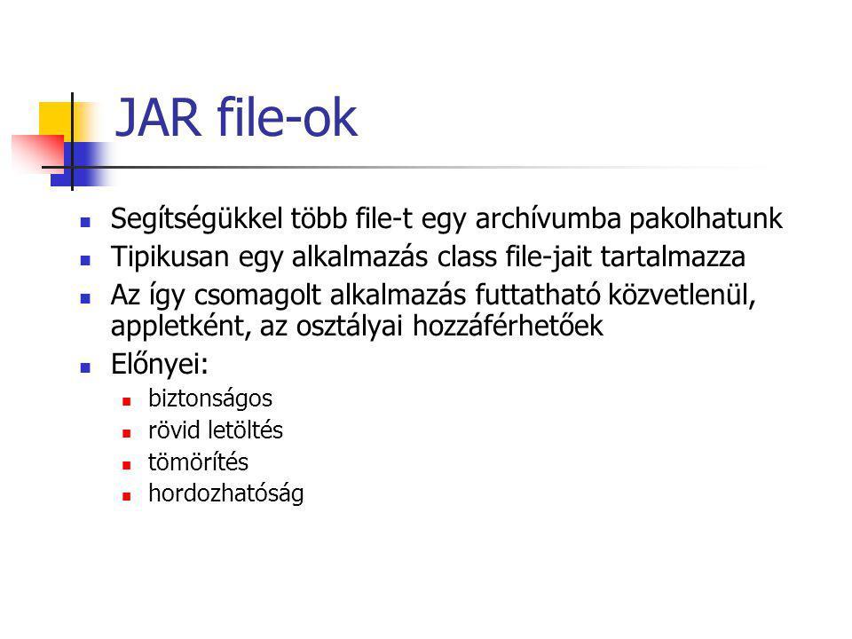Java komponensek – JDK 1.4