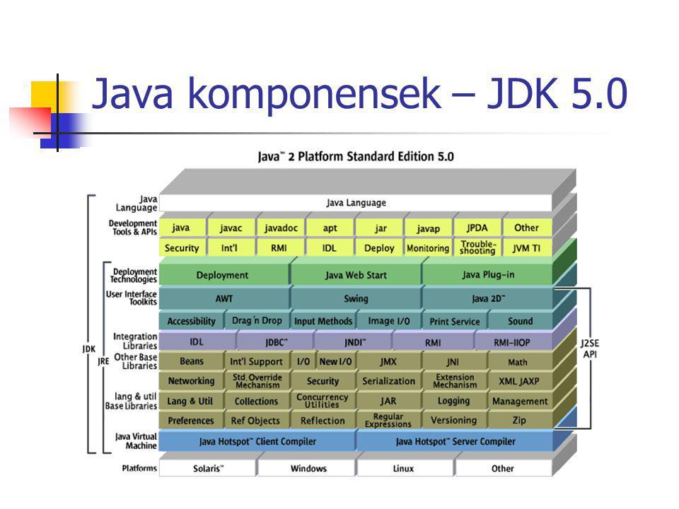 Java komponensek – JDK 5.0