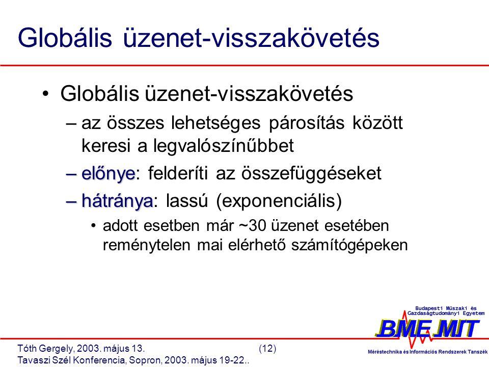 Tóth Gergely, 2003.május 13.(12) Tavaszi Szél Konferencia, Sopron, 2003.