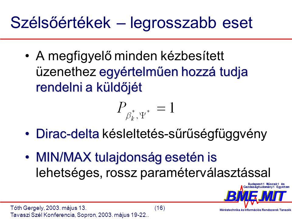 Tóth Gergely, 2003.május 13.(16) Tavaszi Szél Konferencia, Sopron, 2003.