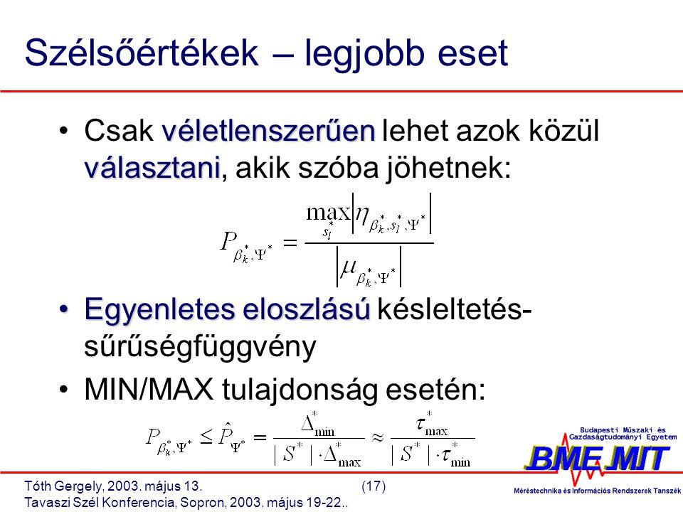 Tóth Gergely, 2003.május 13.(17) Tavaszi Szél Konferencia, Sopron, 2003.