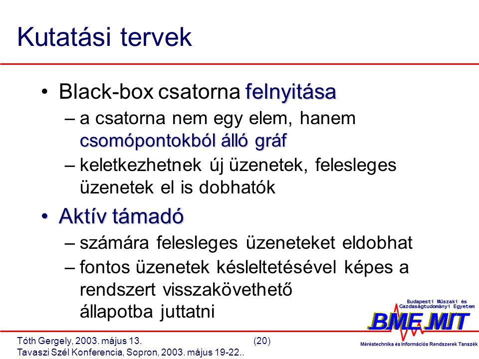 Tóth Gergely, 2003.május 13.(20) Tavaszi Szél Konferencia, Sopron, 2003.