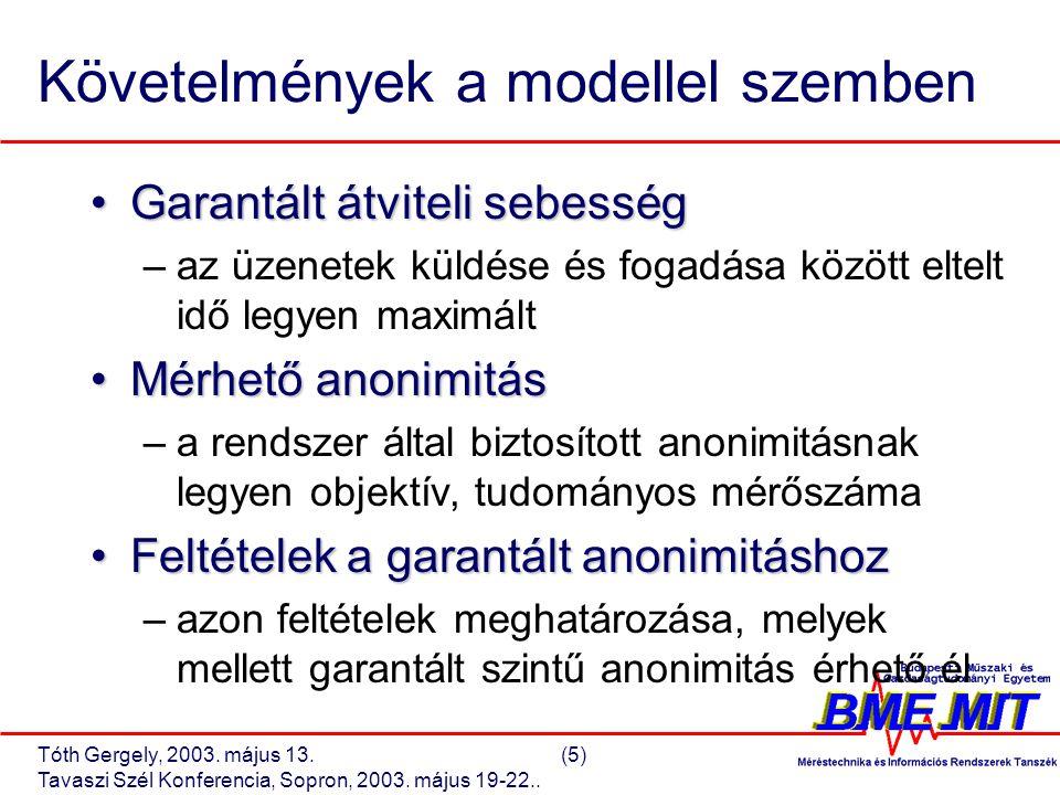Tóth Gergely, 2003.május 13.(5) Tavaszi Szél Konferencia, Sopron, 2003.