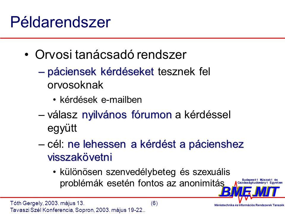 Tóth Gergely, 2003.május 13.(6) Tavaszi Szél Konferencia, Sopron, 2003.
