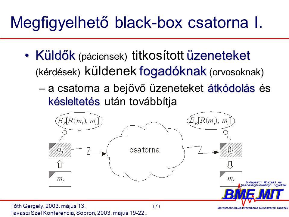 Tóth Gergely, 2003.május 13.(7) Tavaszi Szél Konferencia, Sopron, 2003.
