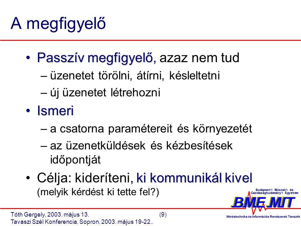 Tóth Gergely, 2003.május 13.(9) Tavaszi Szél Konferencia, Sopron, 2003.