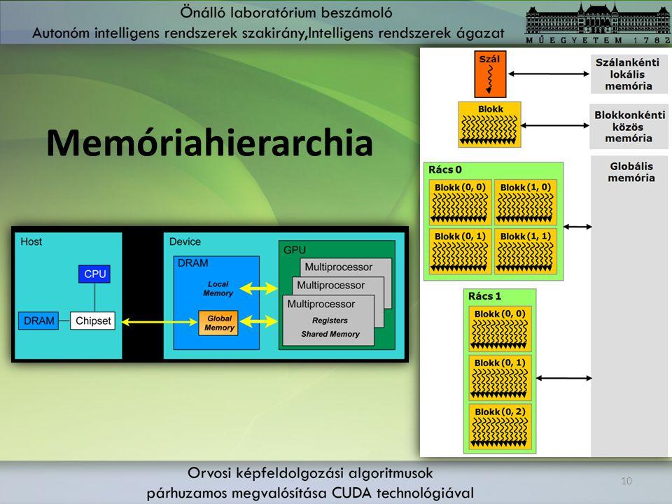 Memóriahierarchia 10