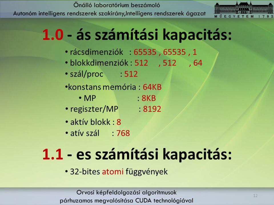 12 rácsdimenziók : 65535, 65535, 1 blokkdimenziók : 512, 512, 64 szál/proc : 512 konstans memória : 64KB MP : 8KB regiszter/MP : 8192 aktív blokk : 8