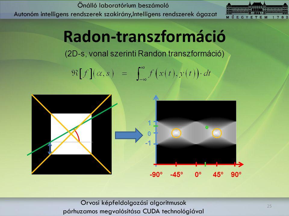 Radon-transzformáció 25 (2D-s, vonal szerinti Randon transzformáció) 0 1 -45°0°45°90°-90°