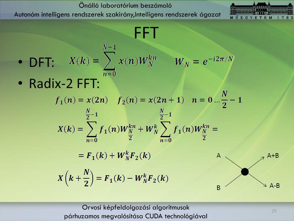 FFT DFT: Radix-2 FFT: 29 A B A+B A-B