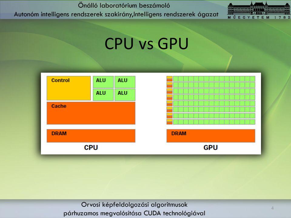 CPU vs GPU 4