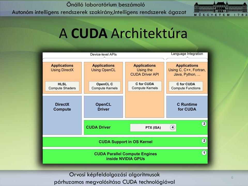 A CUDA Architektúra 6