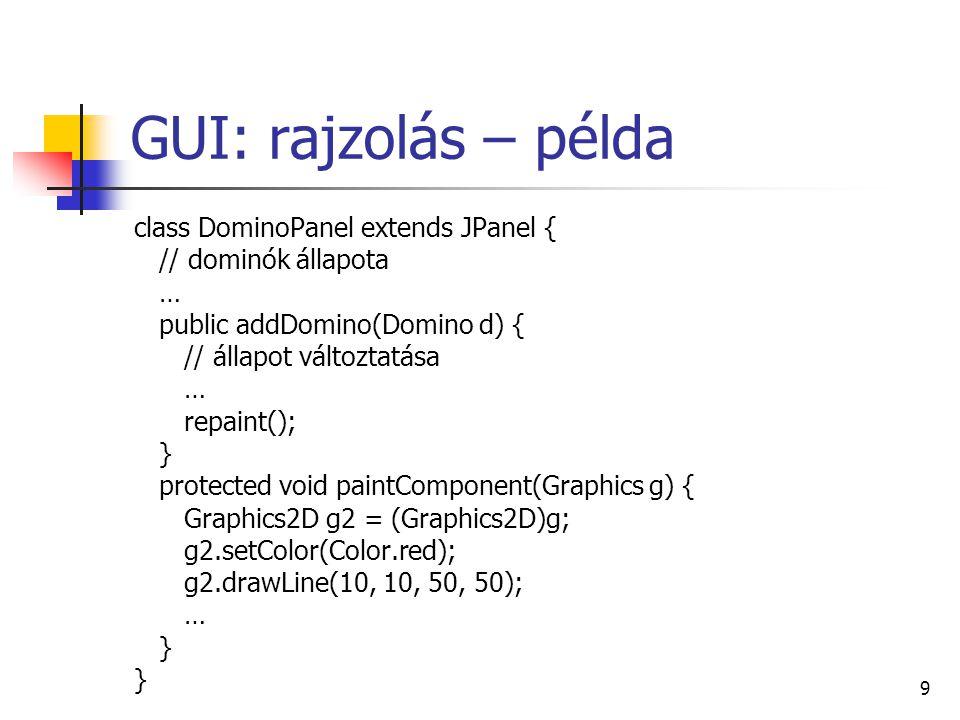 9 GUI: rajzolás – példa class DominoPanel extends JPanel { // dominók állapota … public addDomino(Domino d) { // állapot változtatása … repaint(); } p