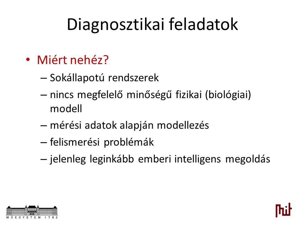 Diagnosztikai feladatok Miért nehéz? – Sokállapotú rendszerek – nincs megfelelő minőségű fizikai (biológiai) modell – mérési adatok alapján modellezés