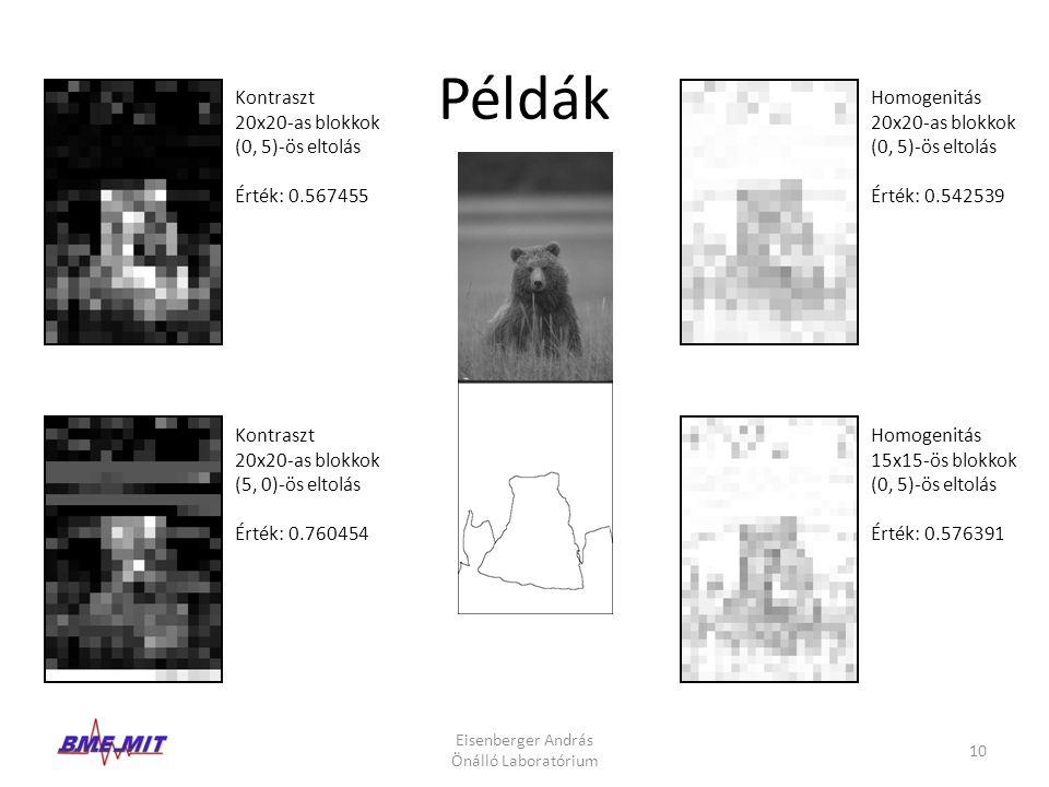 Példák Eisenberger András Önálló Laboratórium 10 Kontraszt 20x20-as blokkok (0, 5)-ös eltolás Érték: 0.567455 Kontraszt 20x20-as blokkok (5, 0)-ös eltolás Érték: 0.760454 Homogenitás 20x20-as blokkok (0, 5)-ös eltolás Érték: 0.542539 Homogenitás 15x15-ös blokkok (0, 5)-ös eltolás Érték: 0.576391