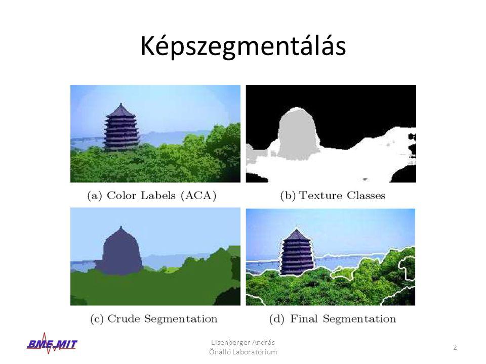 Képszegmentálás Felhasználás – Orvosi felvételek – Műholdfelvételek – Számítógépes látás – stb.