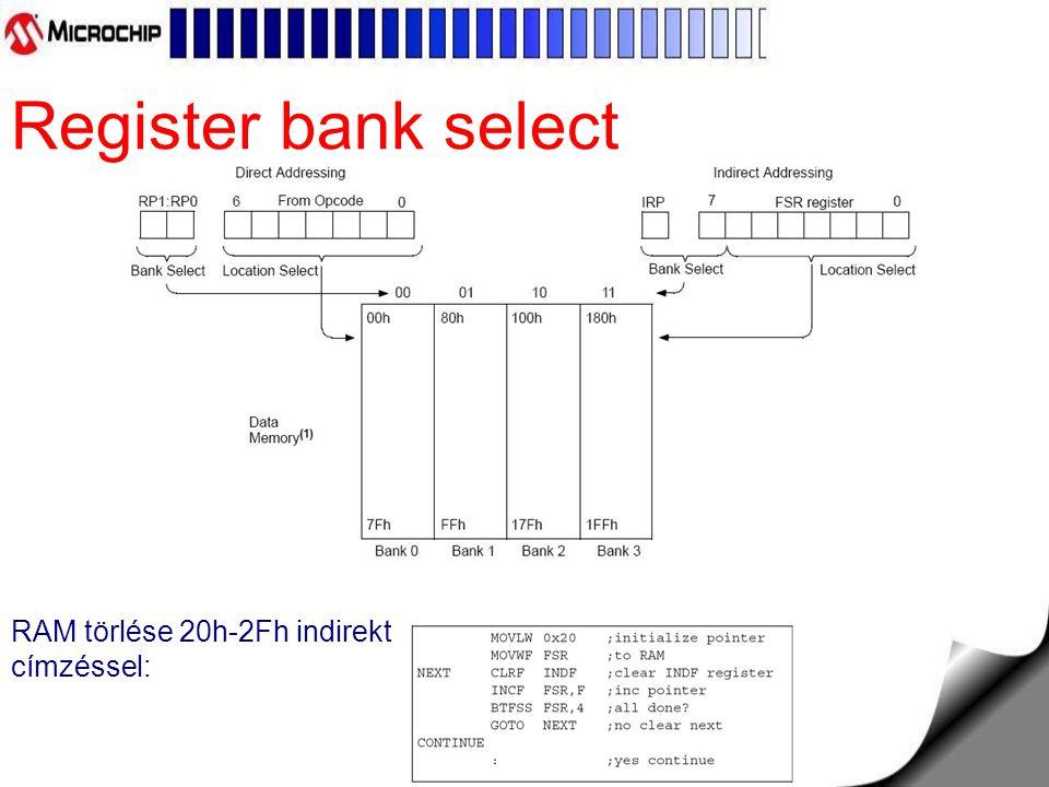 Register bank select RAM törlése 20h-2Fh indirekt címzéssel: