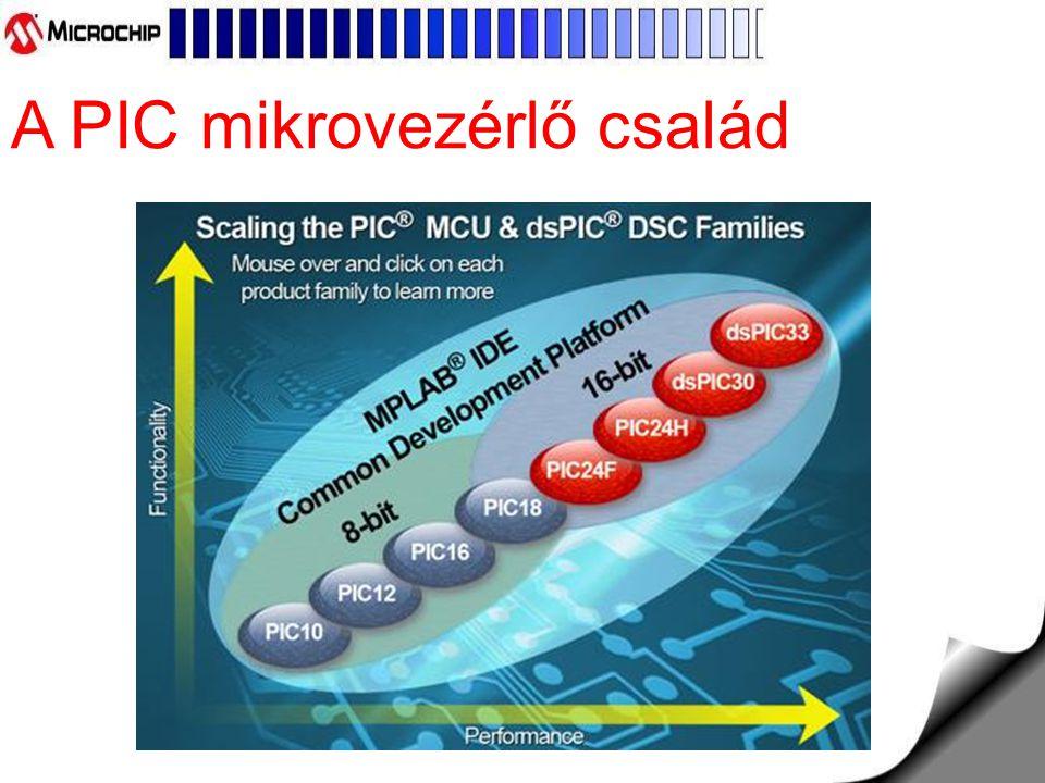 16-bites mikrokontrollerek (MCU) PIC24F: highly cost-effective PIC24H: highest performance Általános tulajdonságok: 16-bites módosított Harvard RISC architektúra tápfeszültség: 3-3.6V műveleti sebesség: 16 MIPS (PIC24F), 40 MIPS (PIC24H) flexibilis interrupt szerkezet, processzor exception és software trap kommunikációs modulok: SPI, I2C, UART, CAN timerek real time clock & calendar (RTCC) ADC JTAG, ICSP, in-circuit emulation CodeGuard TM RTOS: CMX-RTX: preemptive, multitasking OS CMX-Tiny+ CMX-Scheduler: free