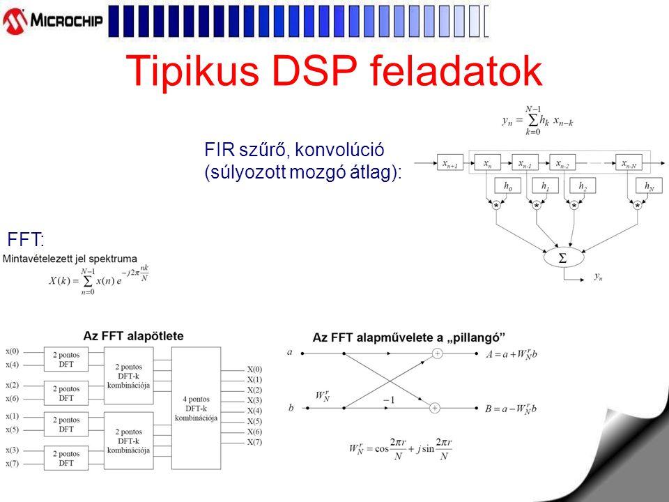 Tipikus DSP feladatok FIR szűrő, konvolúció (súlyozott mozgó átlag): FFT: