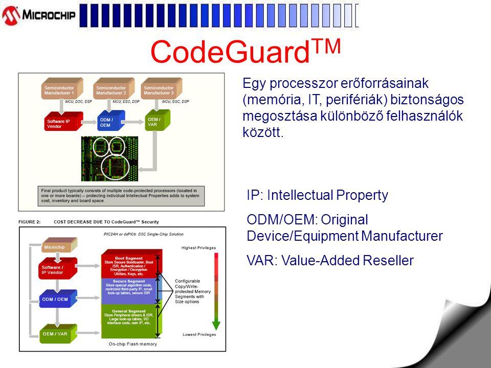 CodeGuard TM IP: Intellectual Property ODM/OEM: Original Device/Equipment Manufacturer VAR: Value-Added Reseller Egy processzor erőforrásainak (memória, IT, perifériák) biztonságos megosztása különböző felhasználók között.