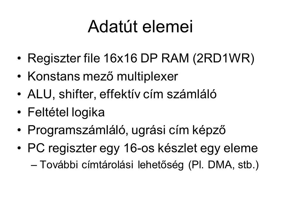 Adatút elemei Regiszter file 16x16 DP RAM (2RD1WR) Konstans mező multiplexer ALU, shifter, effektív cím számláló Feltétel logika Programszámláló, ugrá