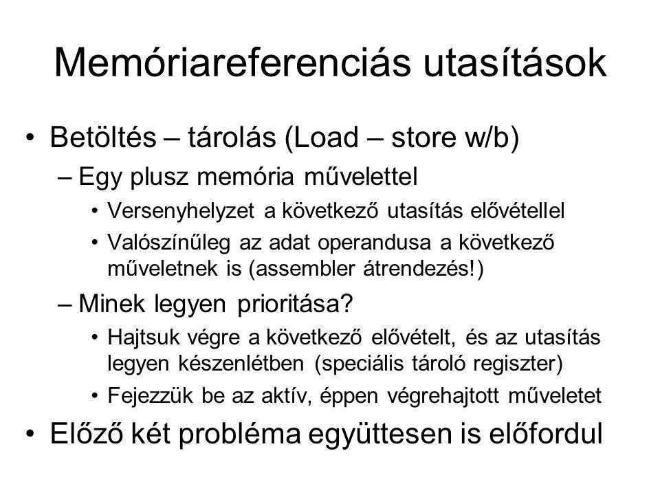Memóriareferenciás utasítások Betöltés – tárolás (Load – store w/b) –Egy plusz memória művelettel Versenyhelyzet a következő utasítás elővétellel Való