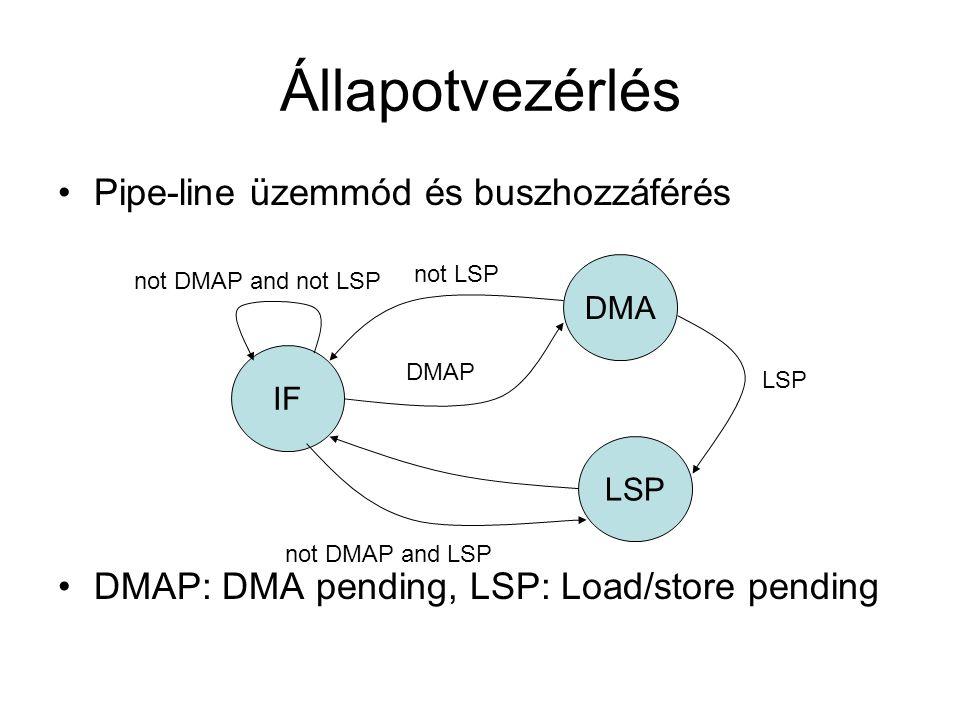 Állapotvezérlés Pipe-line üzemmód és buszhozzáférés DMAP: DMA pending, LSP: Load/store pending IF DMA LSP not LSP not DMAP and not LSP LSP DMAP not DM