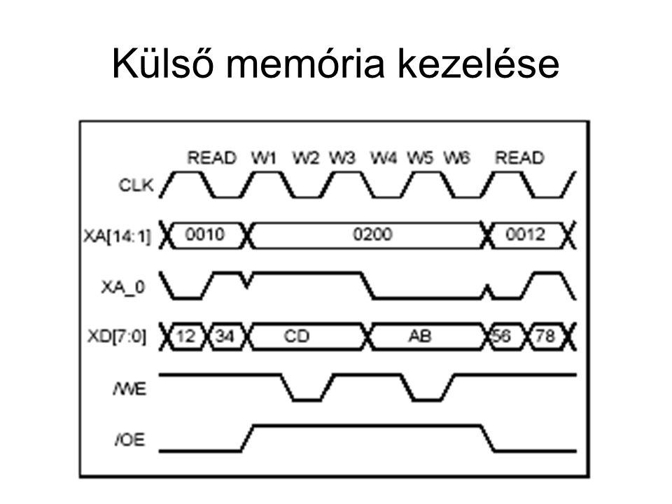 Külső memória kezelése
