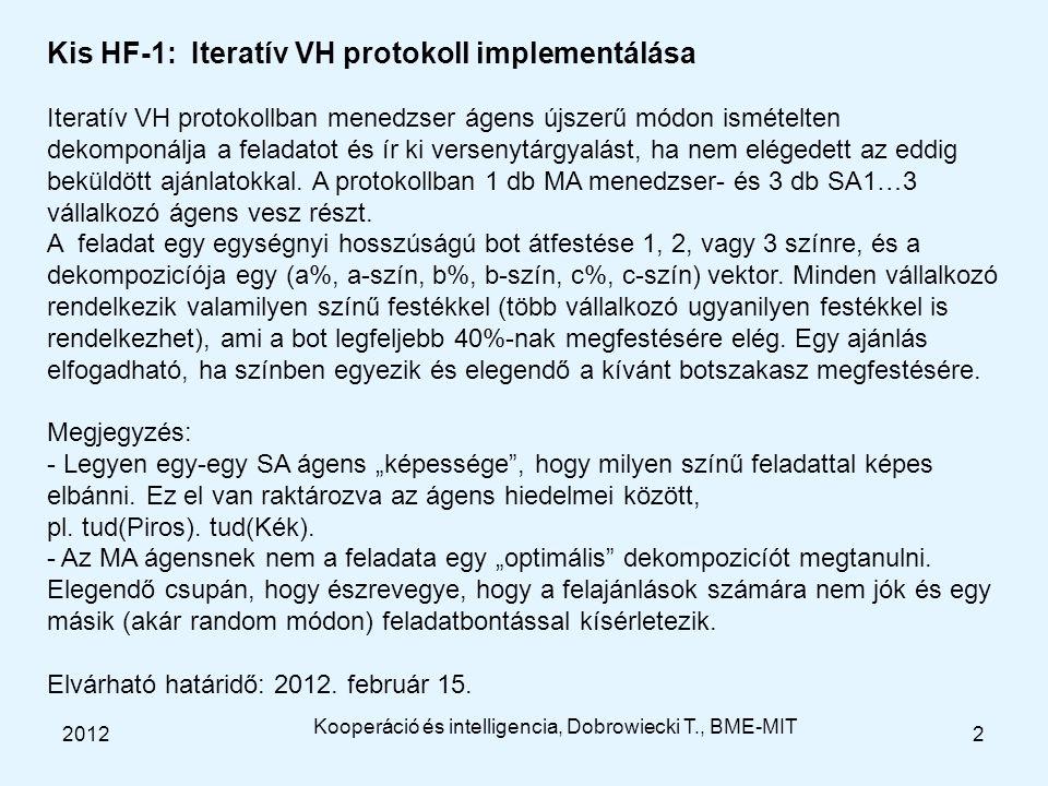 20122 Kis HF-1: Iteratív VH protokoll implementálása Iteratív VH protokollban menedzser ágens újszerű módon ismételten dekomponálja a feladatot és ír