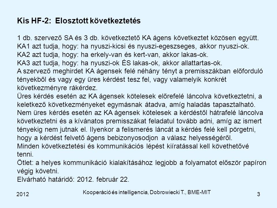 20123 Kis HF-2: Elosztott következtetés 1 db. szervező SA és 3 db. következtető KA ágens következtet közösen együtt. KA1 azt tudja, hogy: ha nyuszi-ki