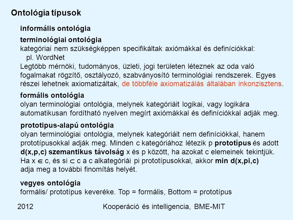 2012Kooperáció és intelligencia, BME-MIT terminológiai ontológia kategóriai nem szükségképpen specifikáltak axiómákkal és definíciókkal: pl.