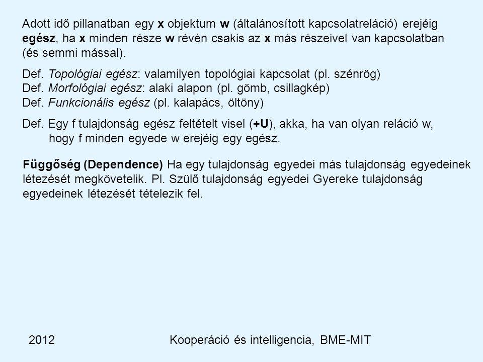 2012Kooperáció és intelligencia, BME-MIT Adott idő pillanatban egy x objektum w (általánosított kapcsolatreláció) erejéig egész, ha x minden része w révén csakis az x más részeivel van kapcsolatban (és semmi mással).