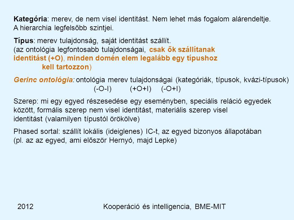 2012Kooperáció és intelligencia, BME-MIT Kategória: merev, de nem visel identitást.