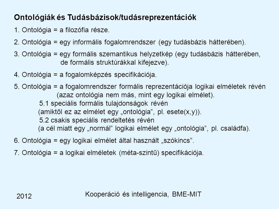 2012 Kooperáció és intelligencia, BME-MIT Ontológiák és Tudásbázisok/tudásreprezentációk 1.